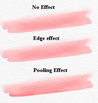 Painting Digitally - Articles - Basics of watercolor